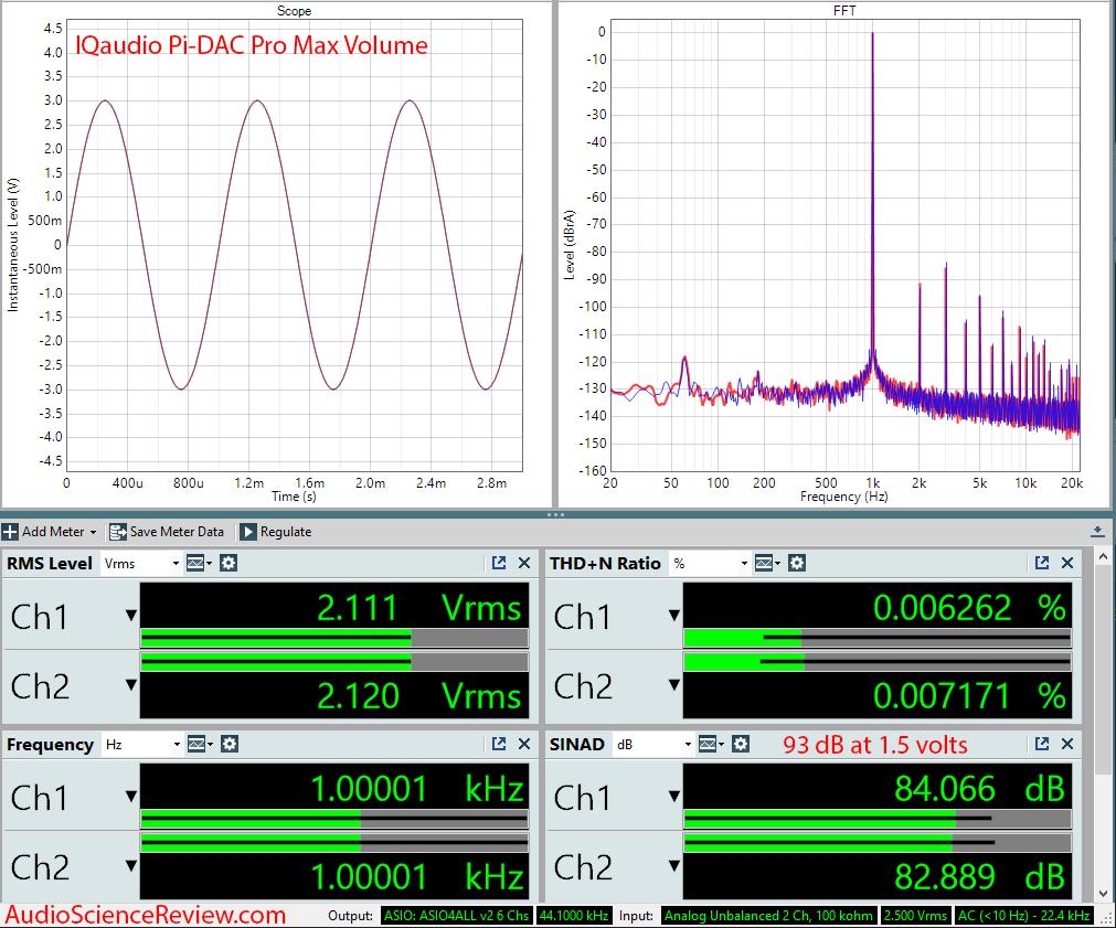 IQaudio PI-DAC Pro Pi Audio Streamer Audio Measurements.png