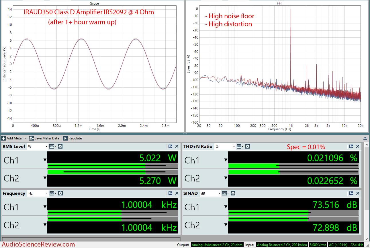 IRAUD350 Class D Amplifier IRS2092 measurement.png
