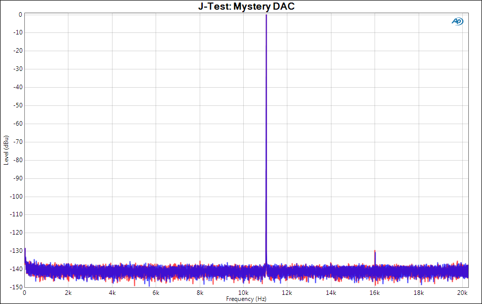 J-Test_ Mystery DAC (UMC404HD).png