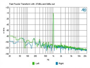 j33-graph-fft-300x227.jpg