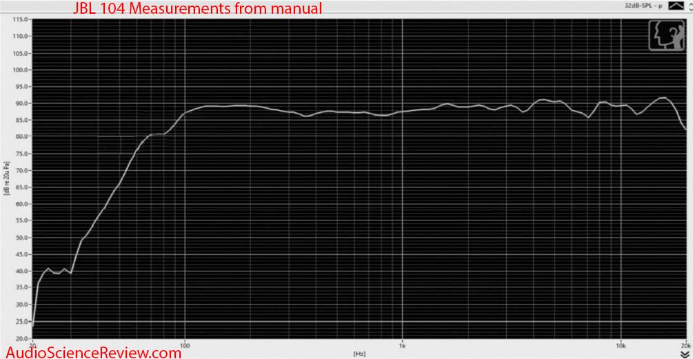 JBL 104 Anechoic Measurements.png