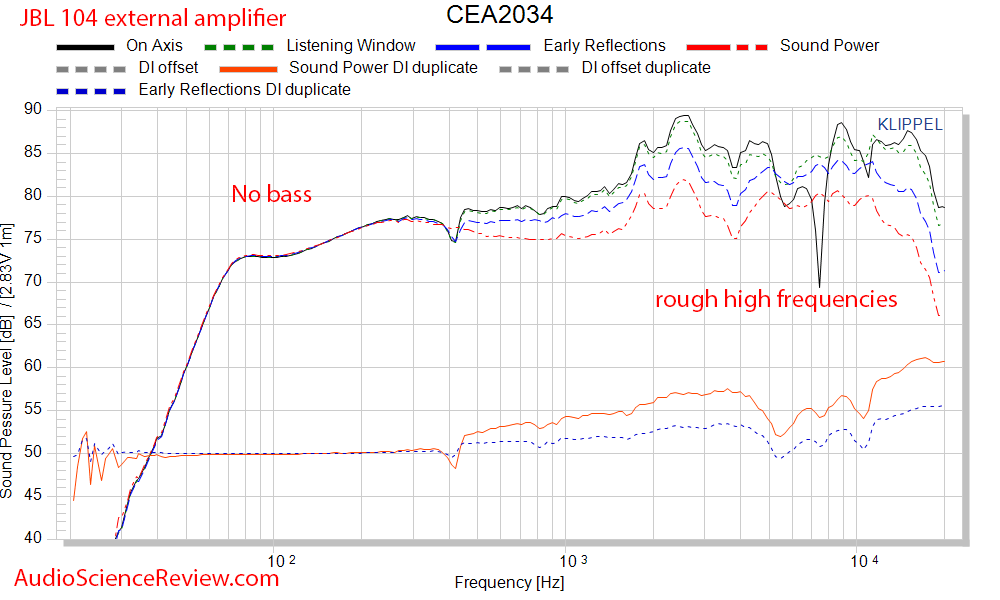 JBL 104 Driver Response with external amplifier Free Field Measurements.png