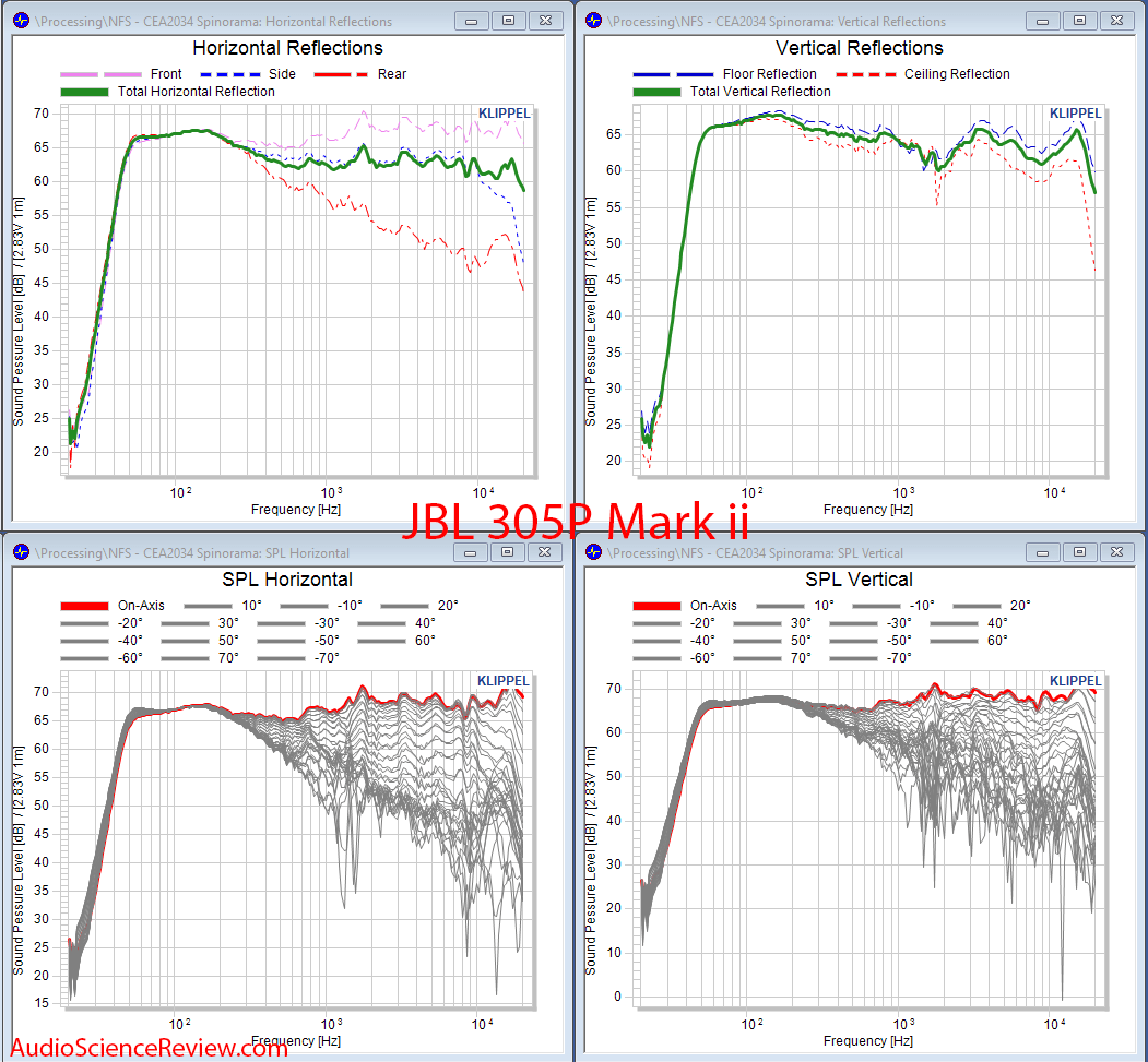 JBL 305p MKii Speaker Powered Monitor Acoustic CEA 2034 Reflections Audio Measurements.png