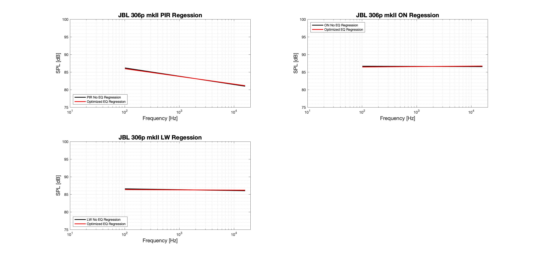 JBL 306p mkII Regression - Tonal.png