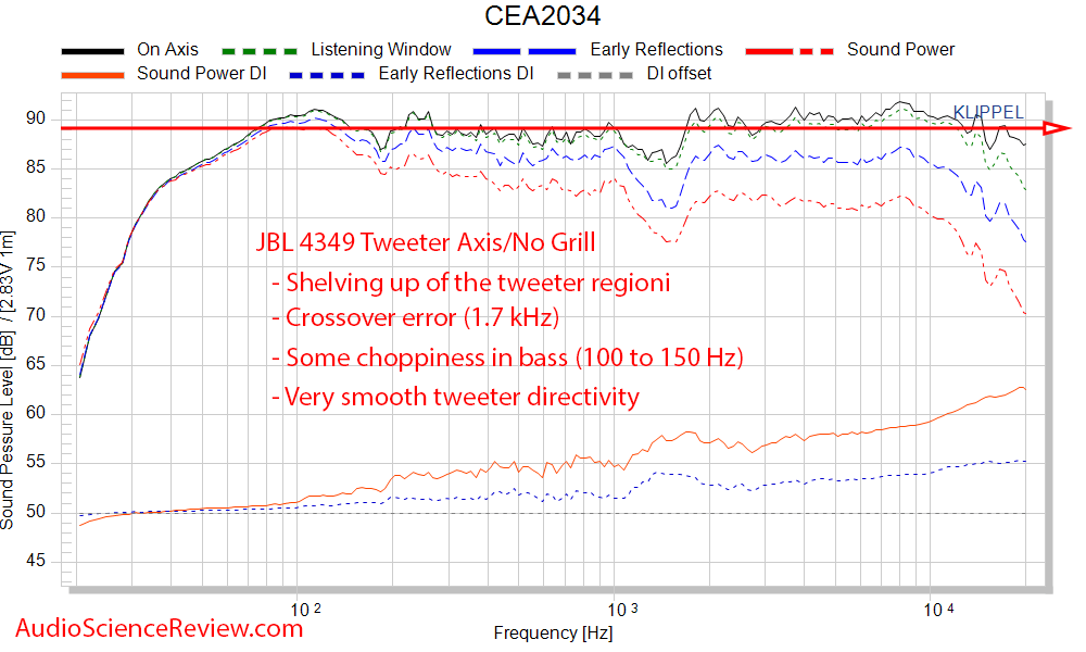 JBL 4349 frequency response Measurements.png
