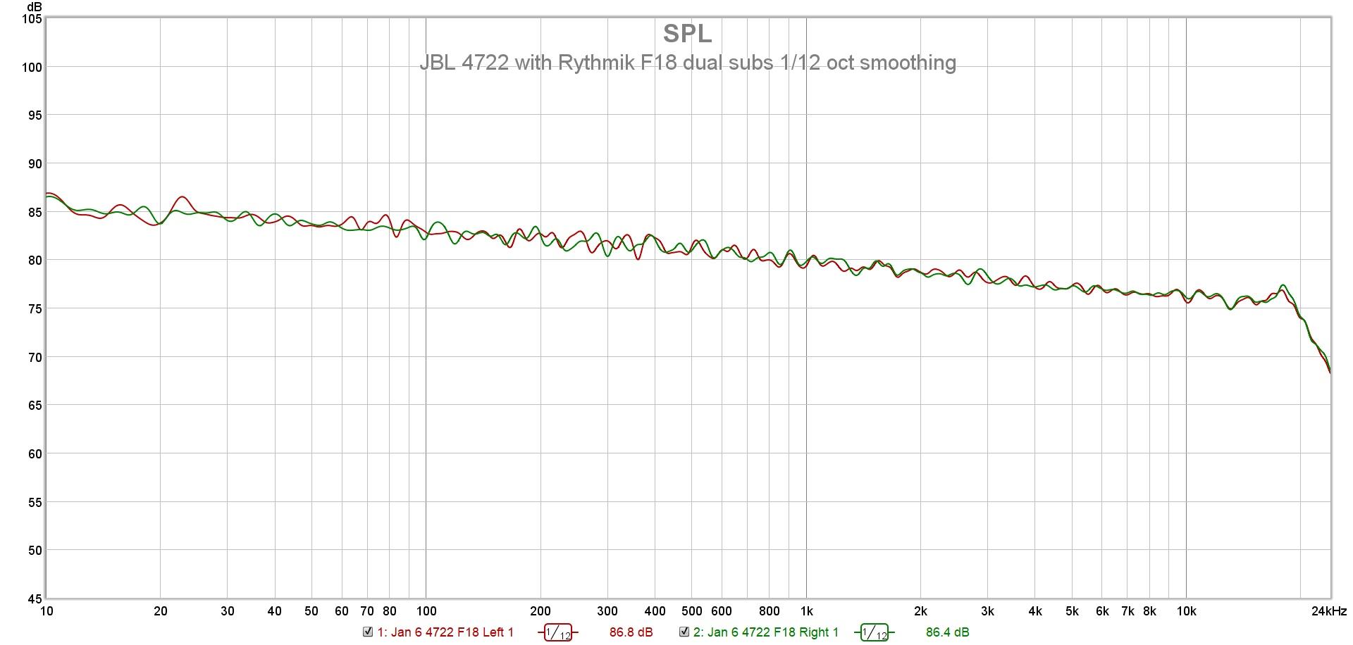 JBL 4722 w F18 dual subs.jpg