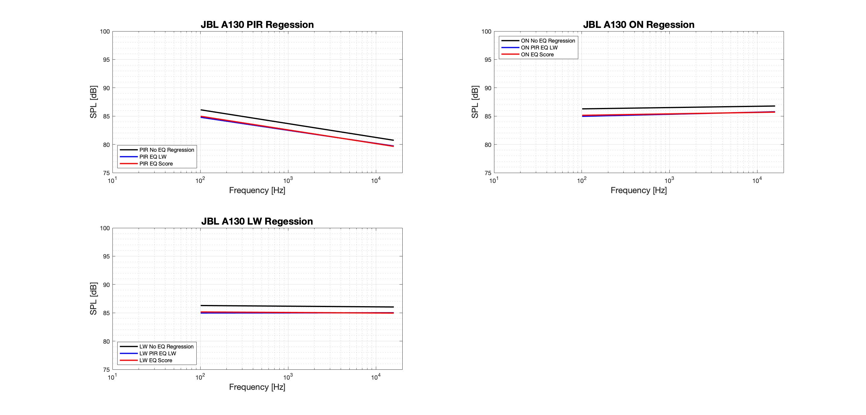 JBL A130 Regression tonal.png