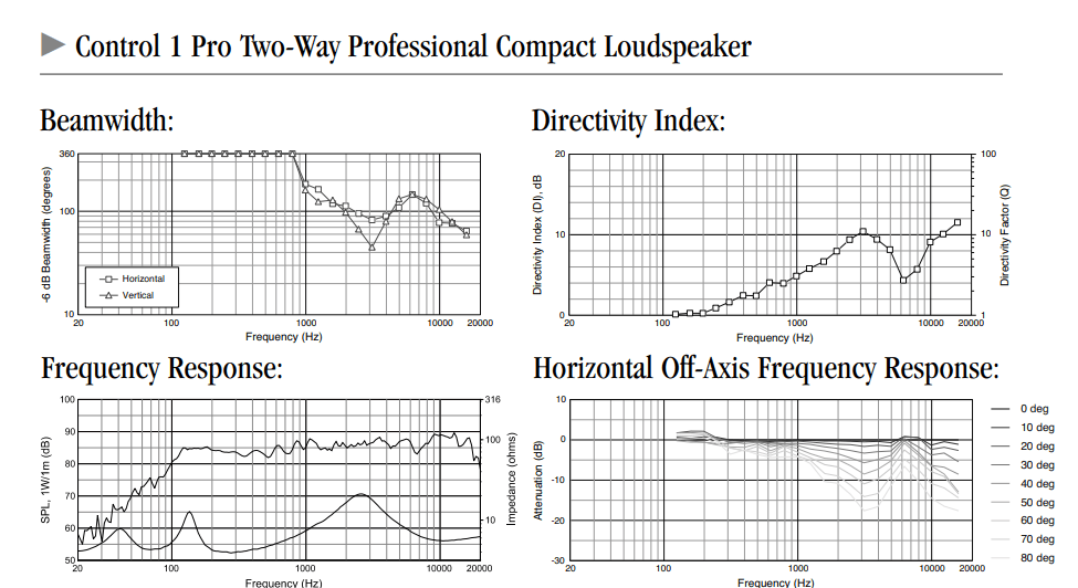 JBL Control 1 Pro Speaker Measurements.png
