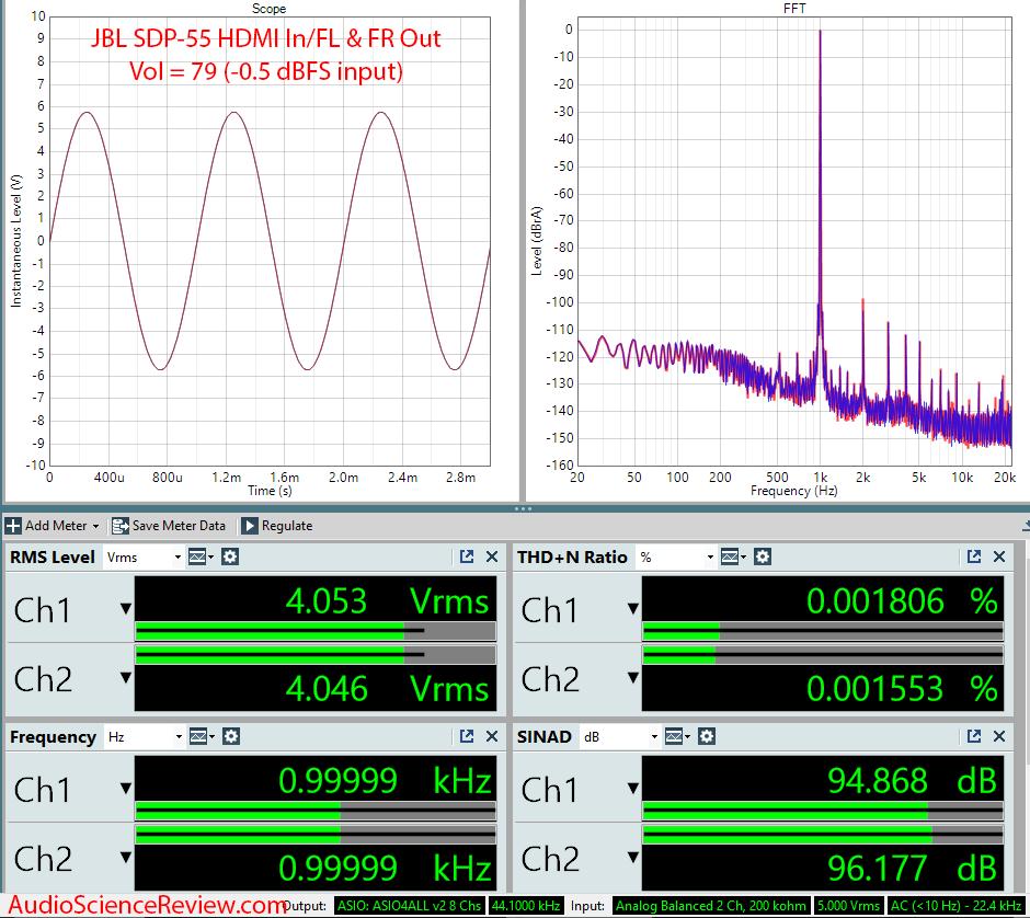 JBL SDP-55 AV Processor CD Input Coax HDMI Audio Measurements.png
