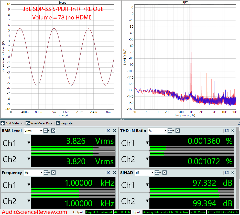 JBL SDP-55 AV Processor CD Input Coax no HDMI Audio Measurements.png