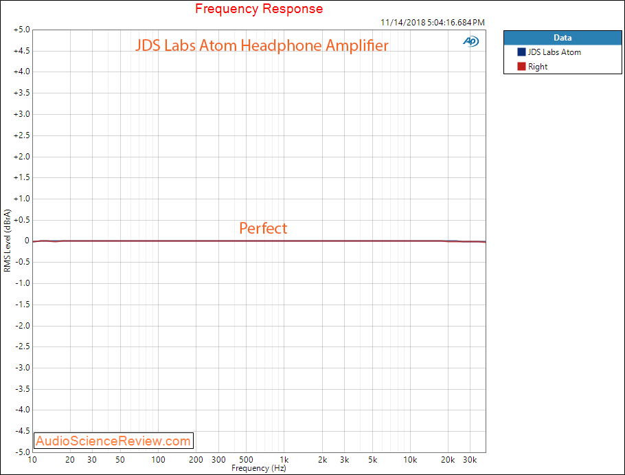 JDS Labs Atom Headphone Amplifier frequency response Measurement.png