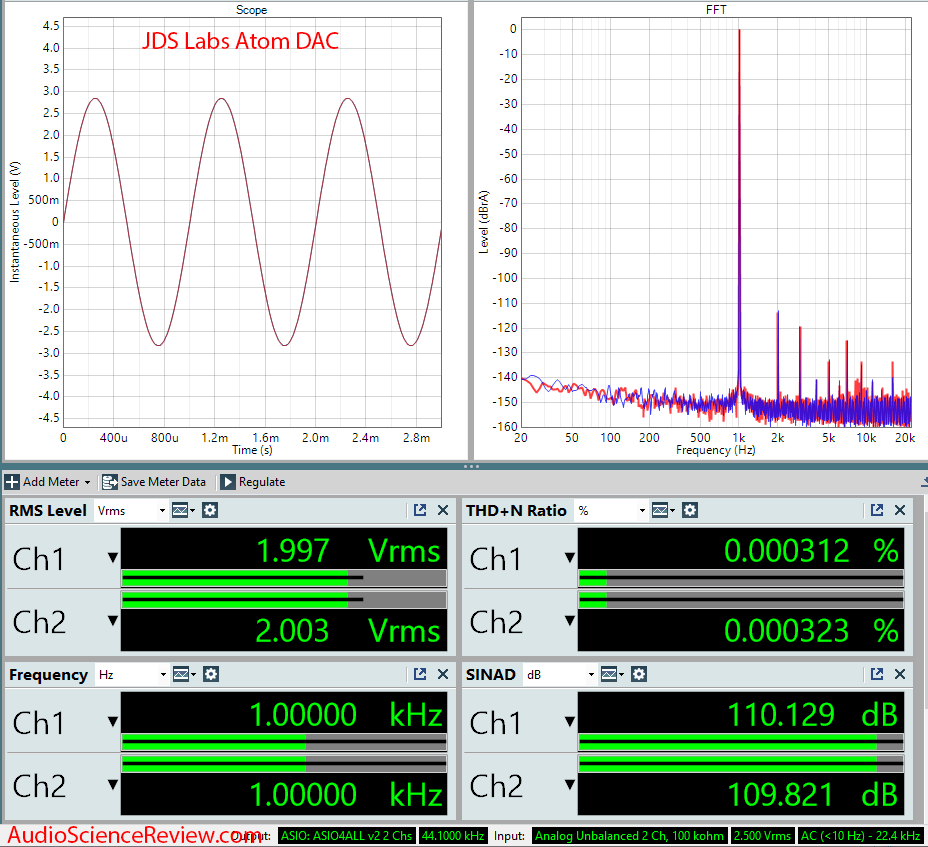 JDS Labs Atom USB DAC Audio Measurements.png
