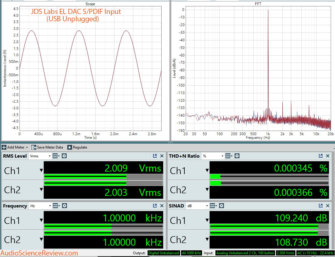 JDS Labs EL DAC SPDIF Dashboard Measurement.png