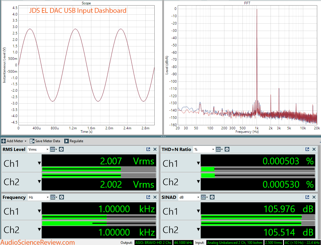JDS Labs EL DAC USB Dashboard Measurement.png