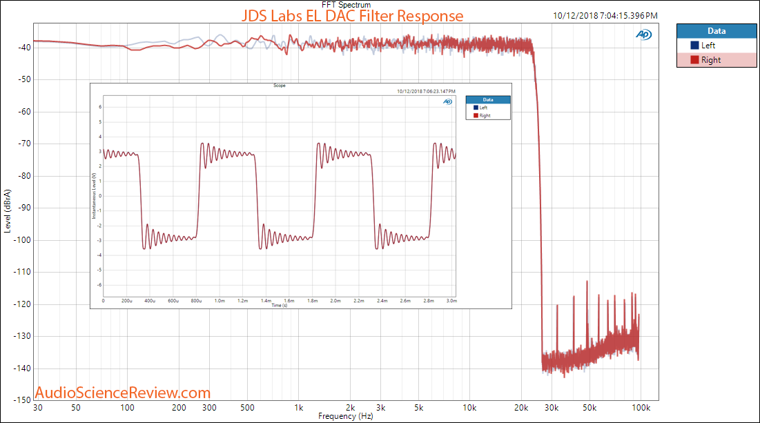 JDS Labs EL DAC USB Filter Response Measurement.png