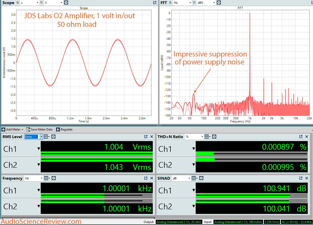 JDS Labs O2 Headphone Amplifier Dashboard measurement.png