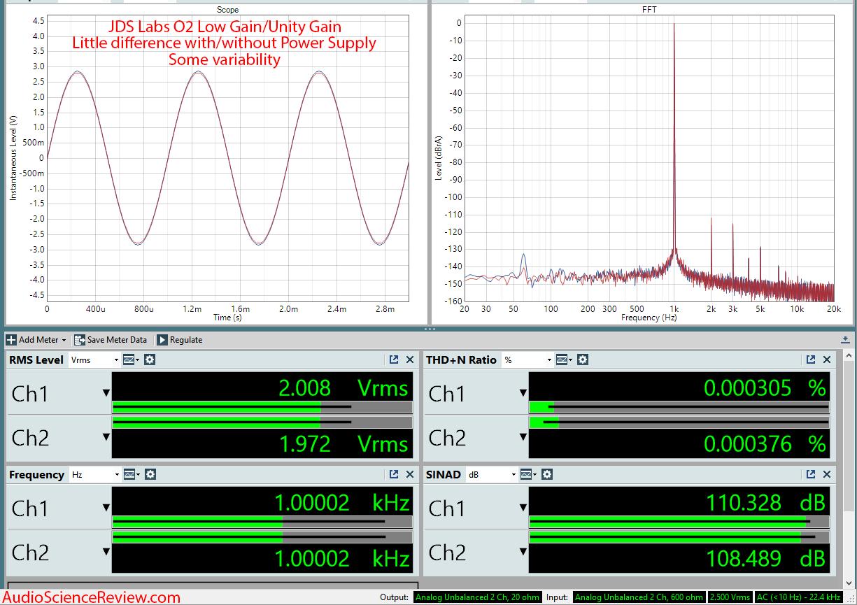 JDS Labs O2 Headphone Amplifier Measurements.png