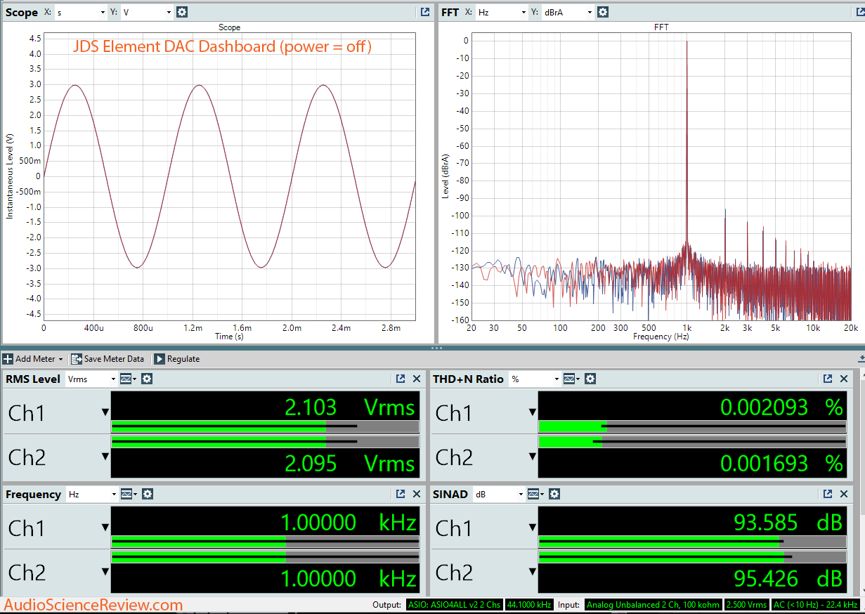 JDS The Element DAC and Headphone Amplifier Dashboard Measurement.png