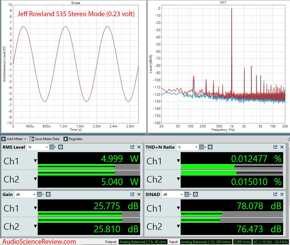 Jeff Rowland Design 535 stereo amplifier Audio Measurements.png