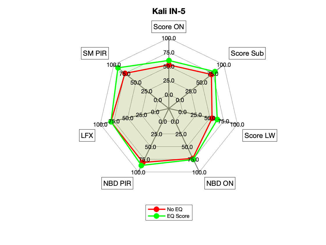 Kali IN-5 Radar.png