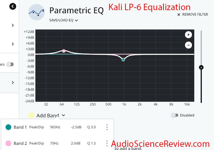 Kali LP-6 2-way Monitor Equalization.png