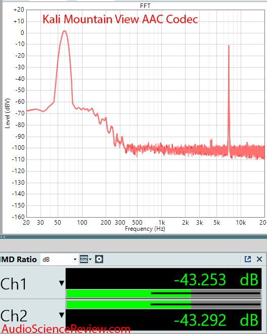 Kali Mountain View Mesaurements AAC IMD Bluetooth.png