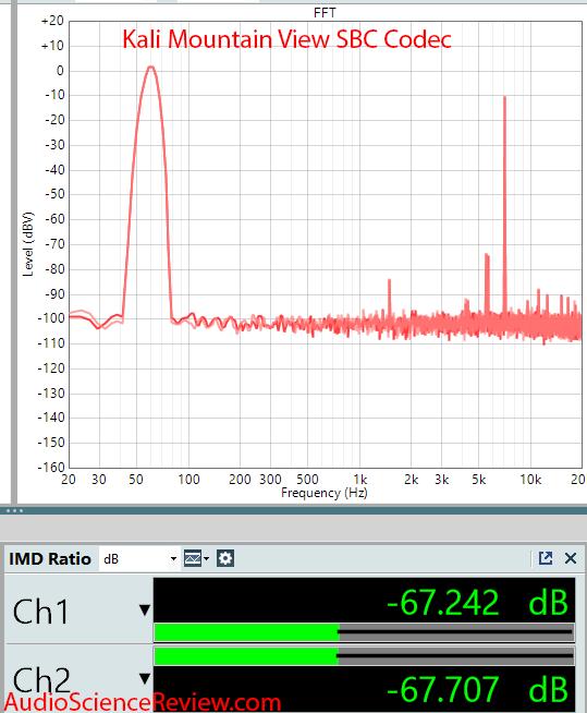 Kali Mountain View Mesaurements SBC IMD Bluetooth.png