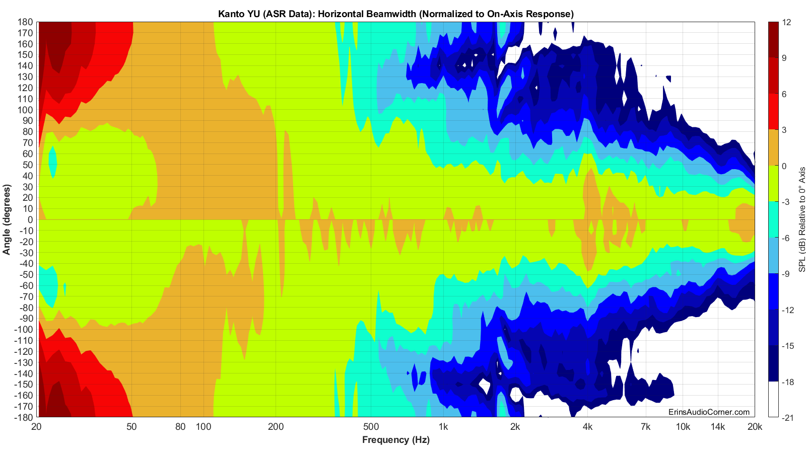 Kanto YU (ASR Data) Beamwidth_Horizontal.png