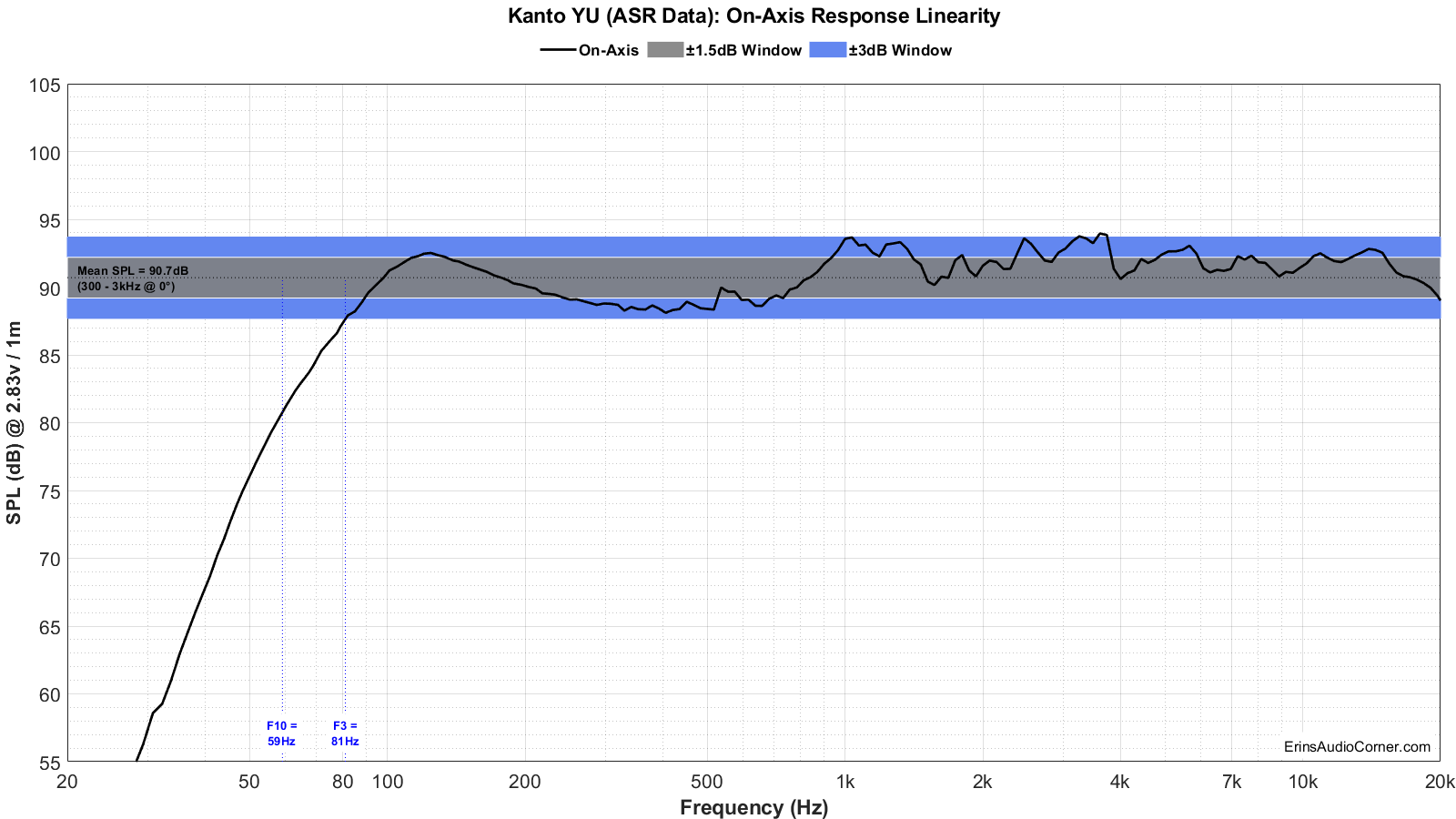 Kanto YU (ASR Data) FR_Linearity.png