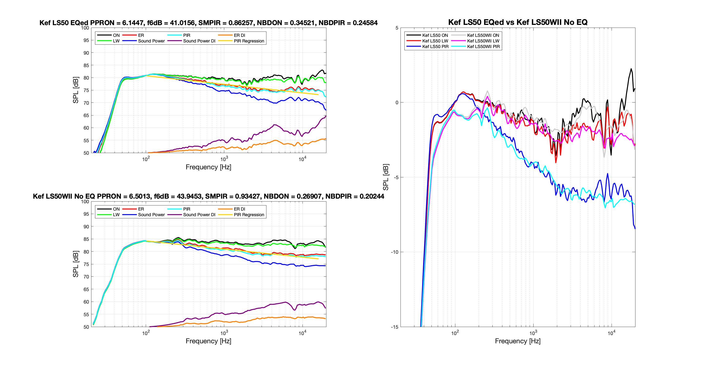 Kef LS50 modded EQed vs Kef LS50WII No EQ.png