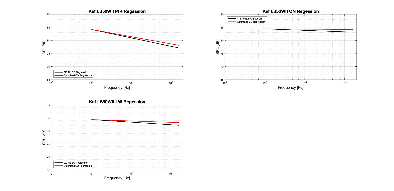 Kef LS50WII Regression - Tonal.png