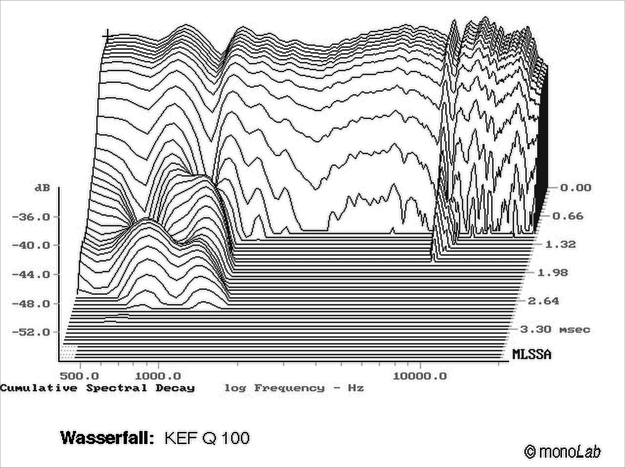 KEF_Q_100_Wasserfall-x2.png