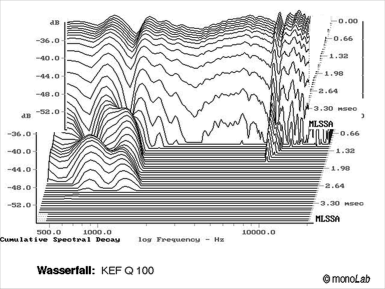 KEF_Q_100_Wasserfall-x2-scale-grey.png