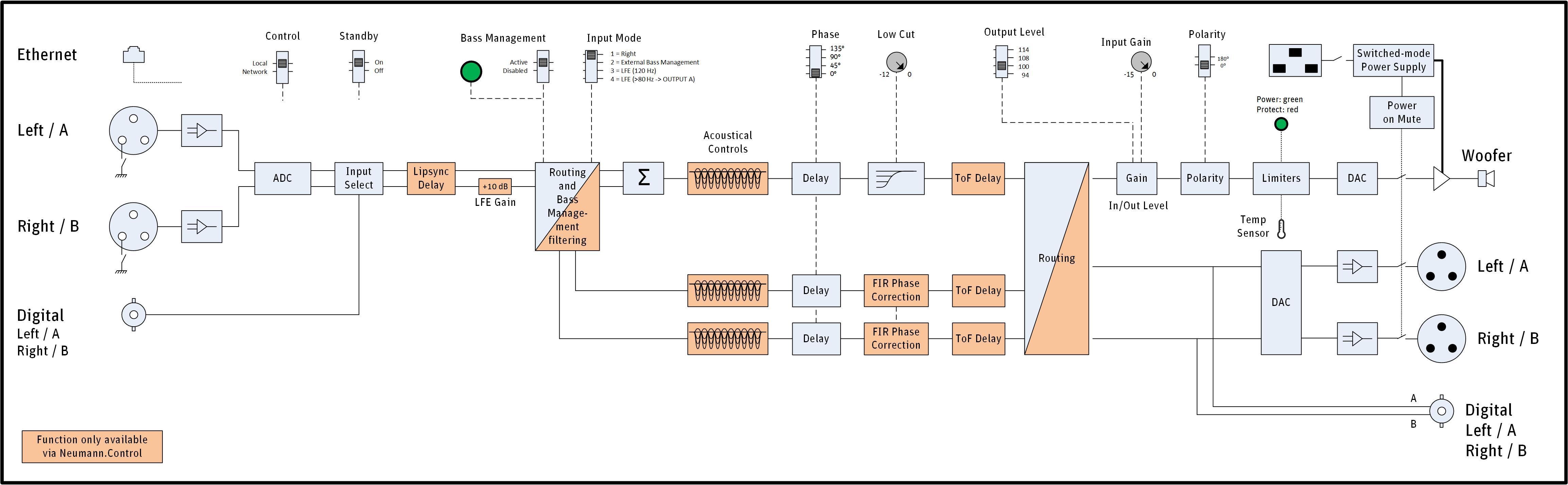 KH-750-DSP_Block-Diagram-Detailed.jpg