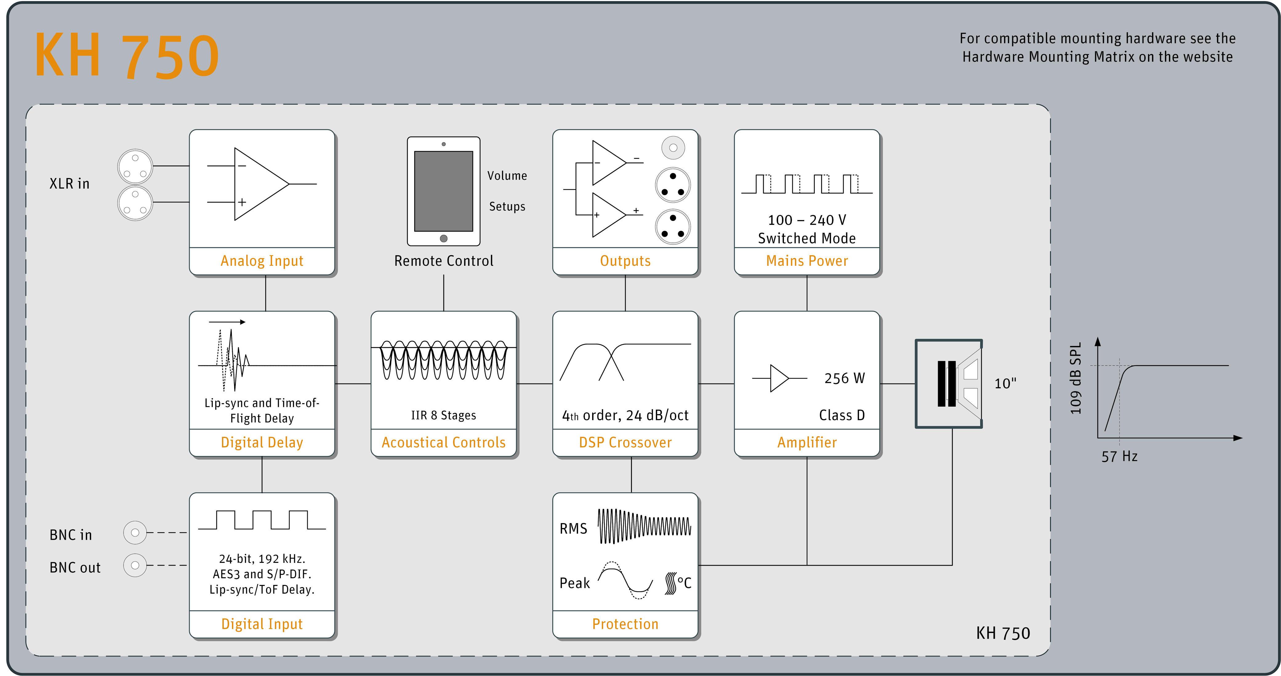KH-750-DSP_Block-Diagram.jpg