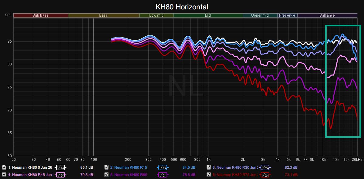 kh80 horizontal peak.png