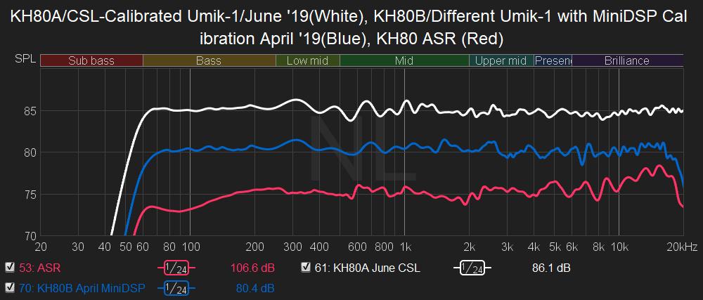 KH80 repeatability.png