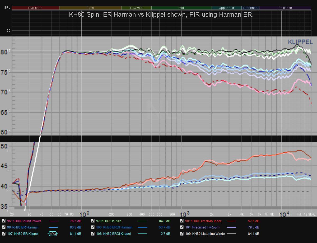 KH80 Spin comparison.jpg