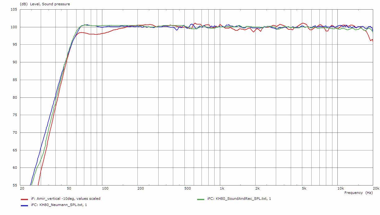 KH80_diff_measurements_3.jpg