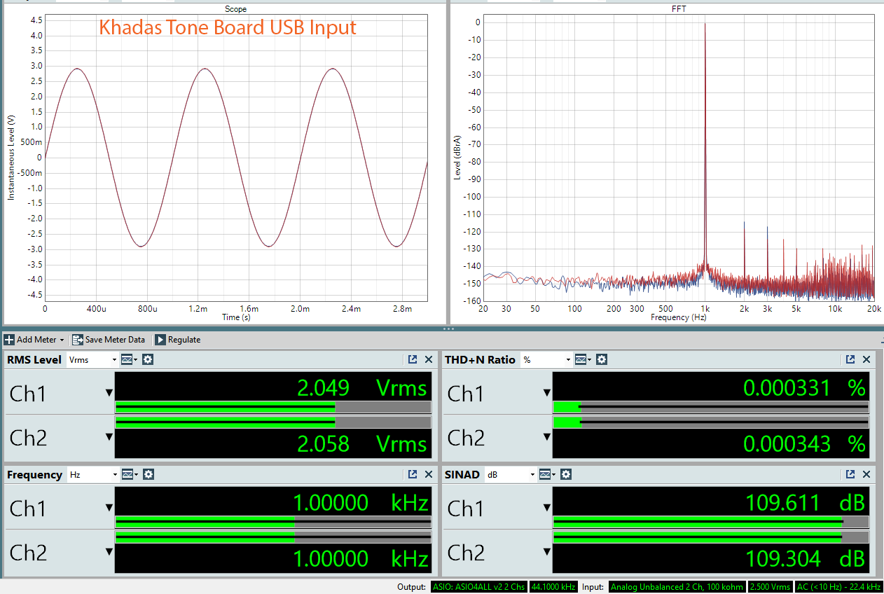Khadas Tone Board DAC Dashboard Measurement.png