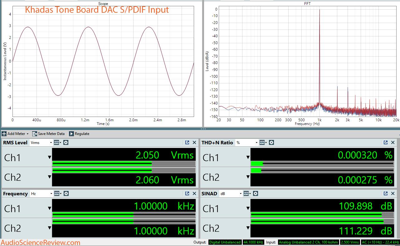 Khadas Tone Board DAC SPDIF Dashboard Measurement.png
