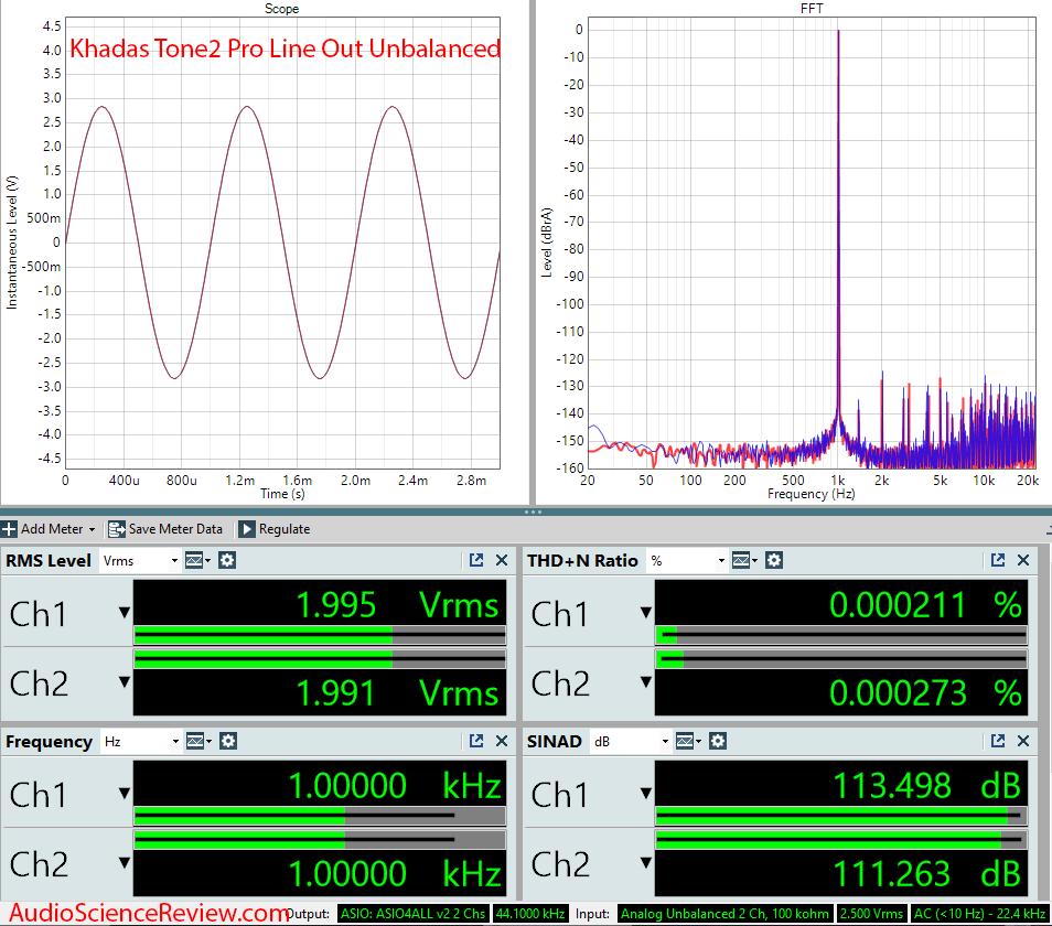 Khadas Tone2 Pro Measurements Line Out Unbalanced.png