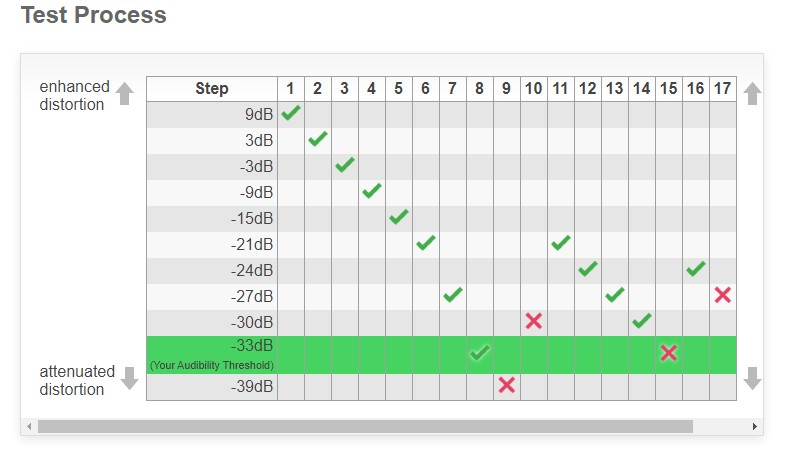 Klippel Test Process.jpg
