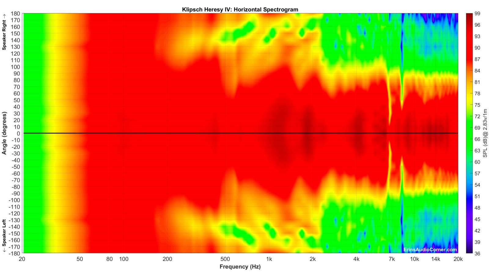 Klipsch Heresy IV_Horizontal_Spectrogram_Full_small.png