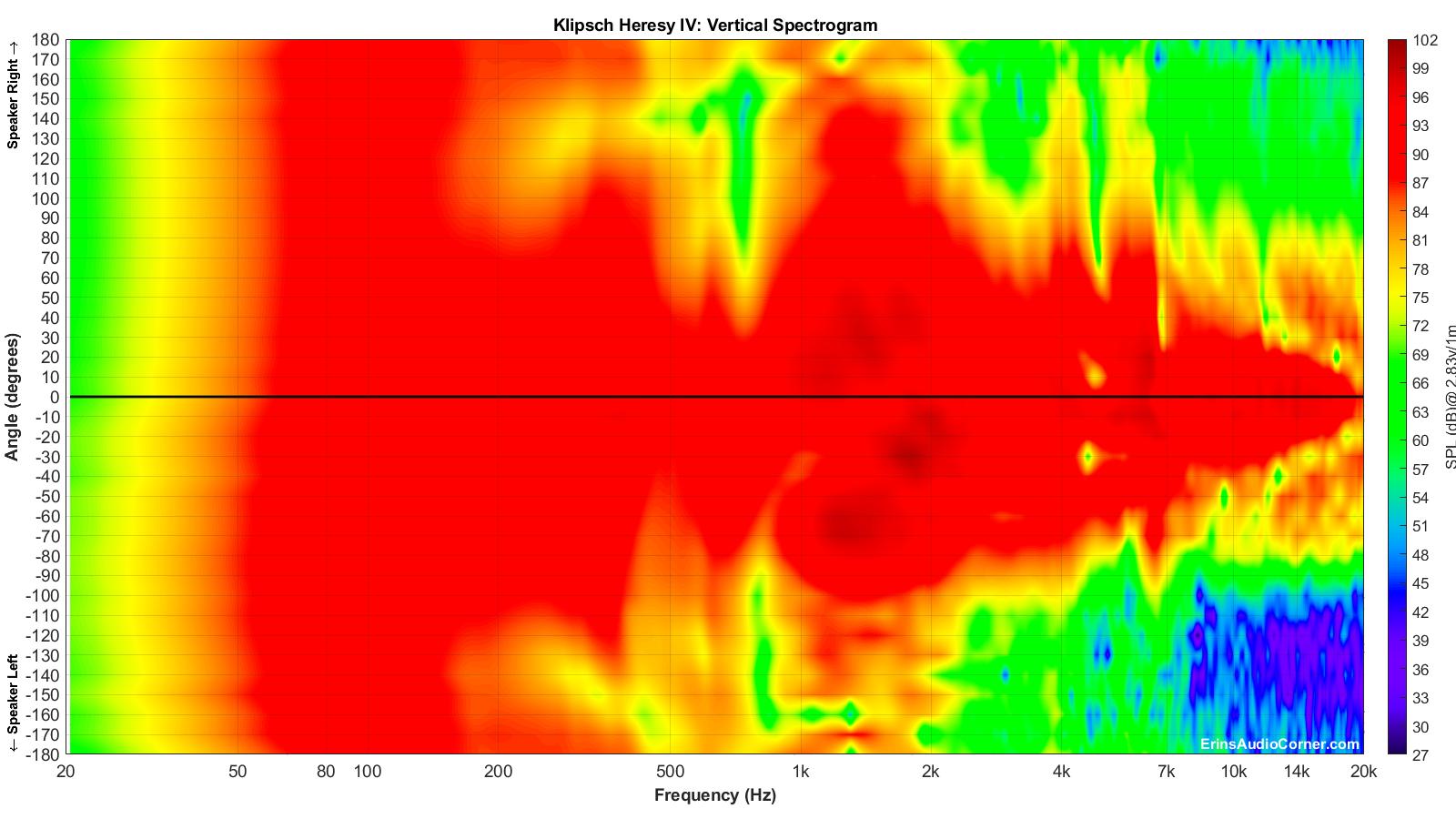 Klipsch Heresy IV_Vertical_Spectrogram_Full.png