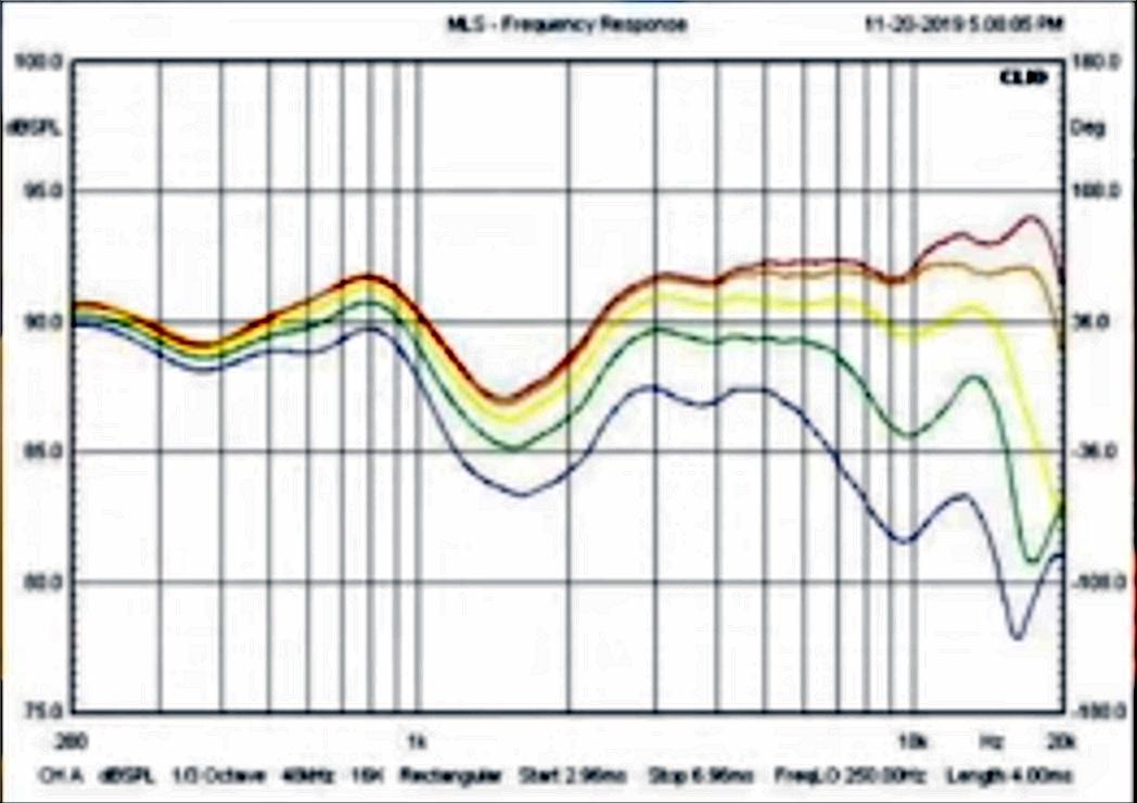 Klipsch-RP-600M-improve-original-frequency-response.jpg