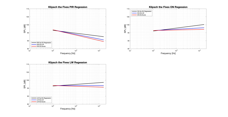 Klipsch the Fives Regression - tonal.png