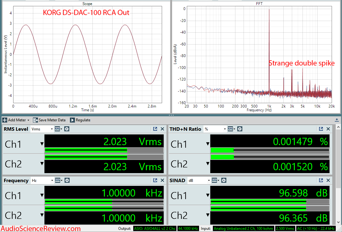 KORG DS-DAC-100 DAC and Headphone Amp Measurements.png