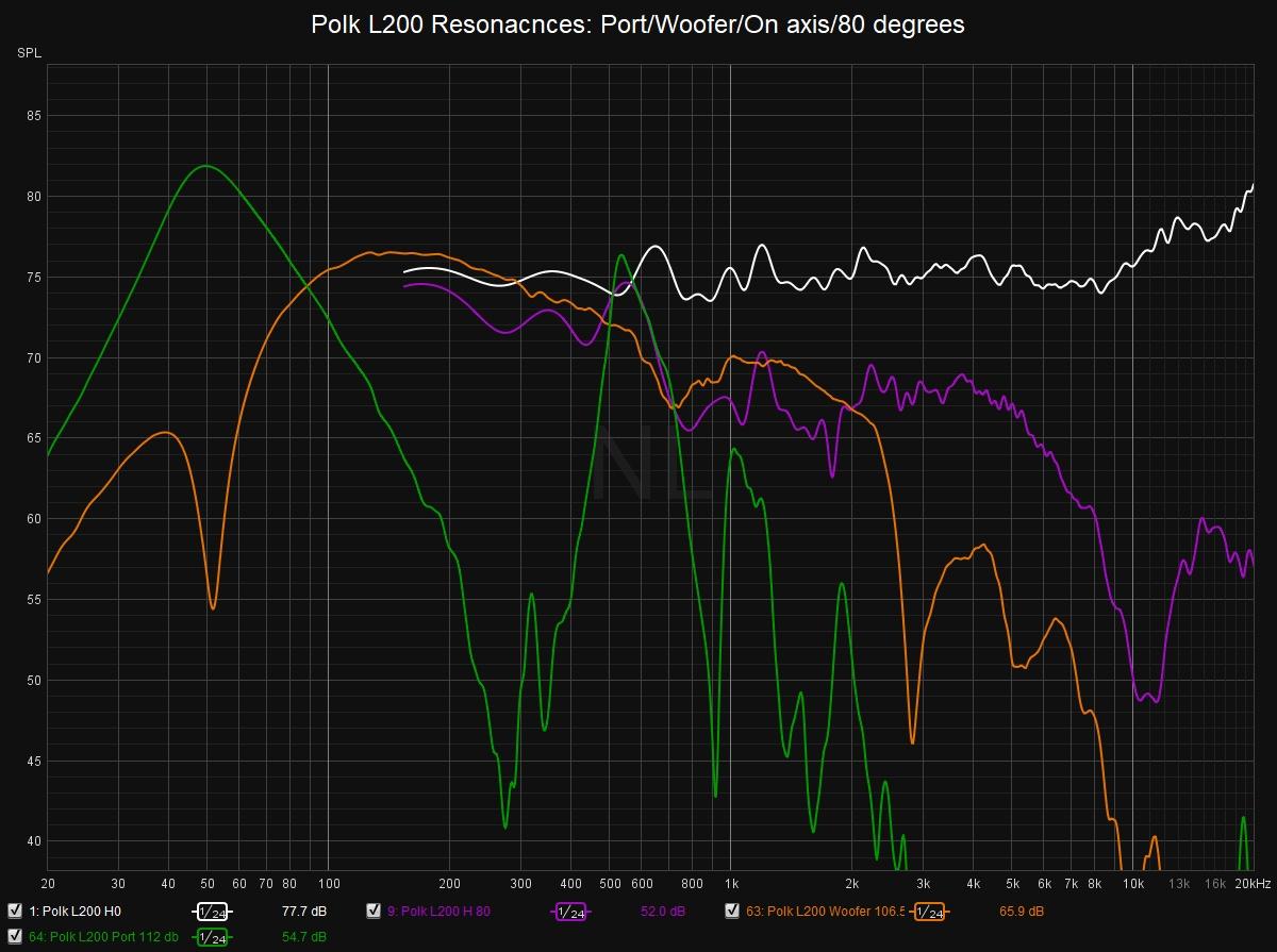 L200 Resonances.jpg