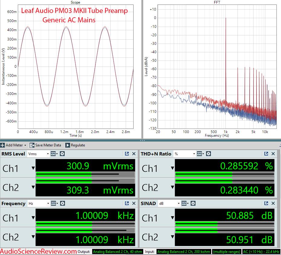 Leaf audio PM03 MKII Generic AC Mains.png
